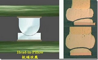 BGA head in pillow defect (HIP,枕頭效應)