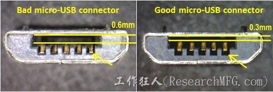 [案例]Micro-USB充電器的公頭連接器接觸不良