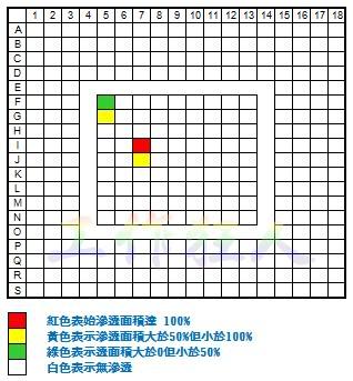 BGA的染紅紀錄表