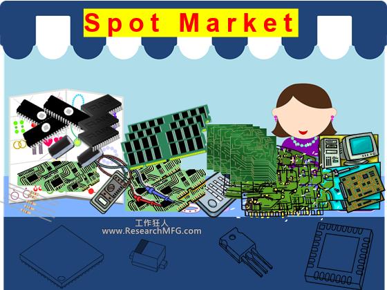 名詞解釋:spot market buy & sale(現貨市場買賣)